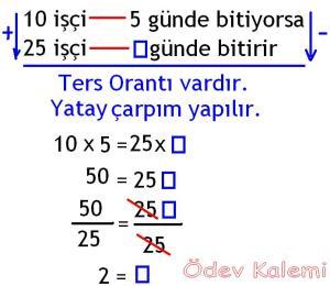 5. Sinif Matematik Dersi Cozumlu Oran Oranti Problemleri - 08