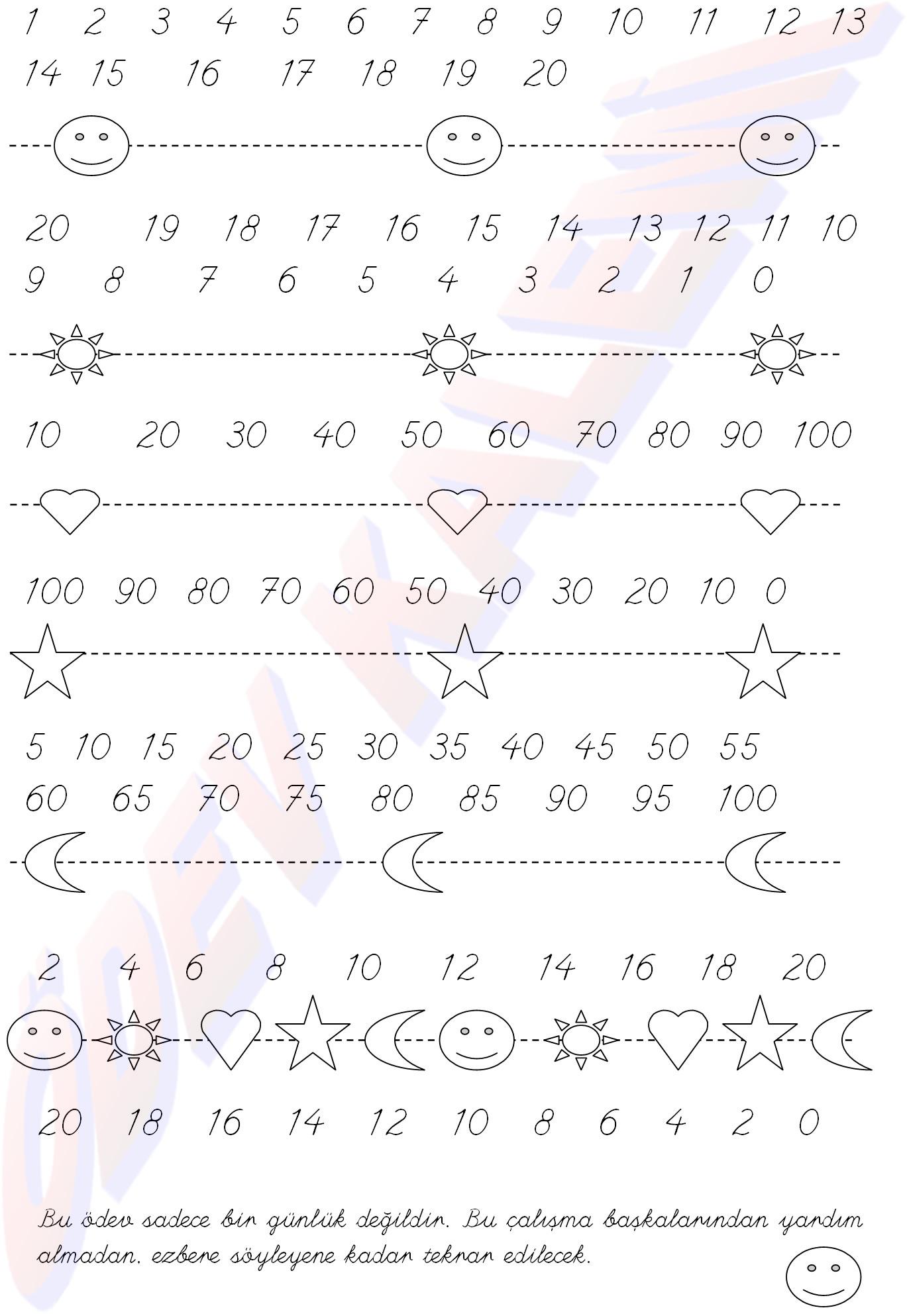 Ritmik Saymalar 1 Sinif Matematik Dersi ödev Sayfam