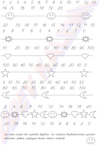 Ritmik Saymalar 1. Sinif Matematik Dersi