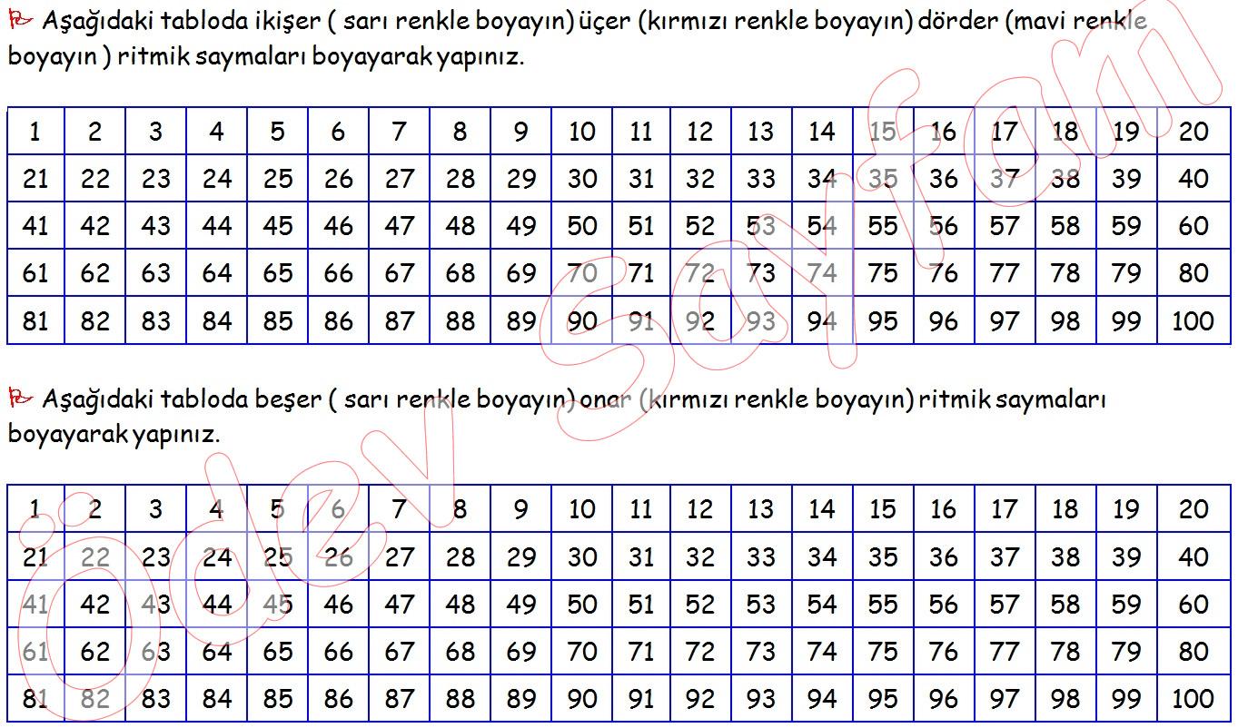 2 Sinif Matematik Dersi Ritmik Saymalari Boyama Etkinliği ödev