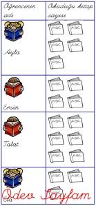 Tablo Okumayi Ogreniyorum - Tablolar Da Okunur Mu 1. Sinif Matematik Dersi_001