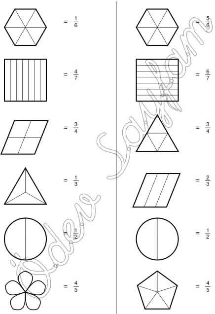 4 Sinif Matematik Dersi Kesirler Belirtilen Kesin Kadarini Verilen