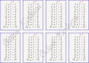 carpim-tablosu-kart-2-sinif-matematik-dersi