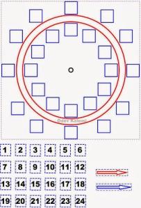 olculer-zaman-olculeri-saat-yapalim-2-sinif-matematik-dersi